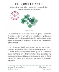 Carte Chlorelle